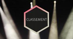 Classement <br>Championnat de Bretagne